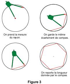 comment construire hexagone